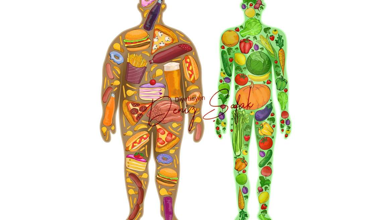 Obezitede Beslenme